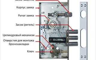 Ремонт замков входной металлической двери своими руками