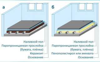 Выбор теплоизоляции под стяжку пола