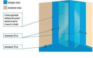 Гидроизоляция душевой без поддона: лучше способы