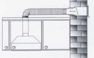 Воздуховоды для кухонной вытяжки: материал, форма, монтаж
