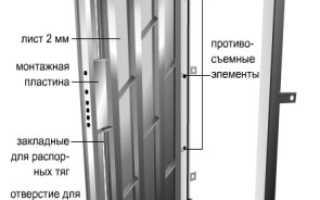 Изготовление металлической двери своими руками