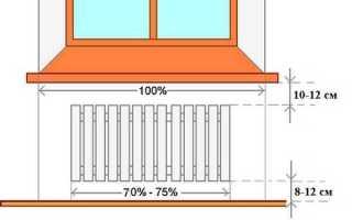 На какой высоте делать окна в доме