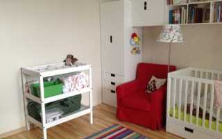 Как выбрать удобный шкаф в детскую комнату