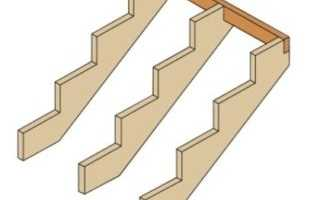 Способы крепления косоура к лестнице своими руками