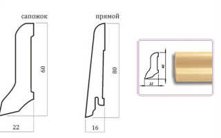 Потолочные плинтуса и напольные: размеры и расчет