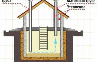 Устраняем конденсат на потолке в подвале